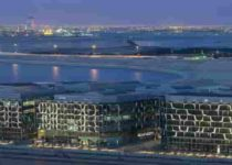 Dubai Design District business setup